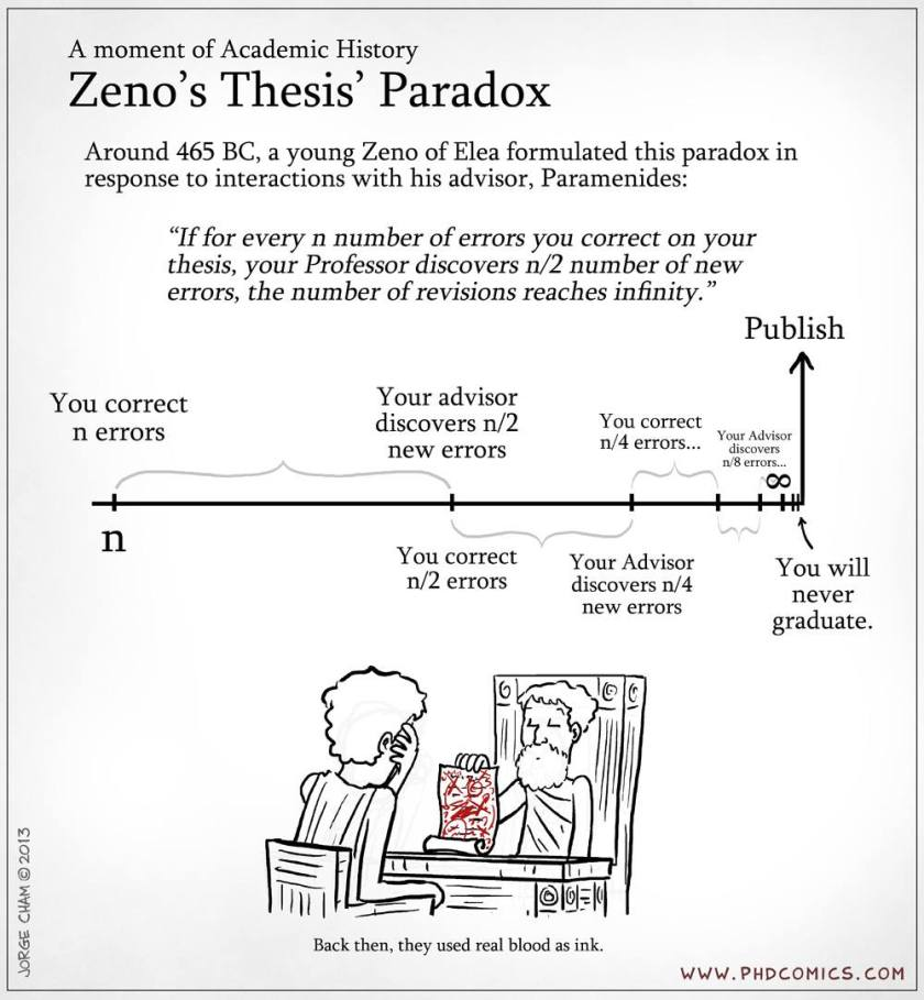 Zeno's thesis paradox