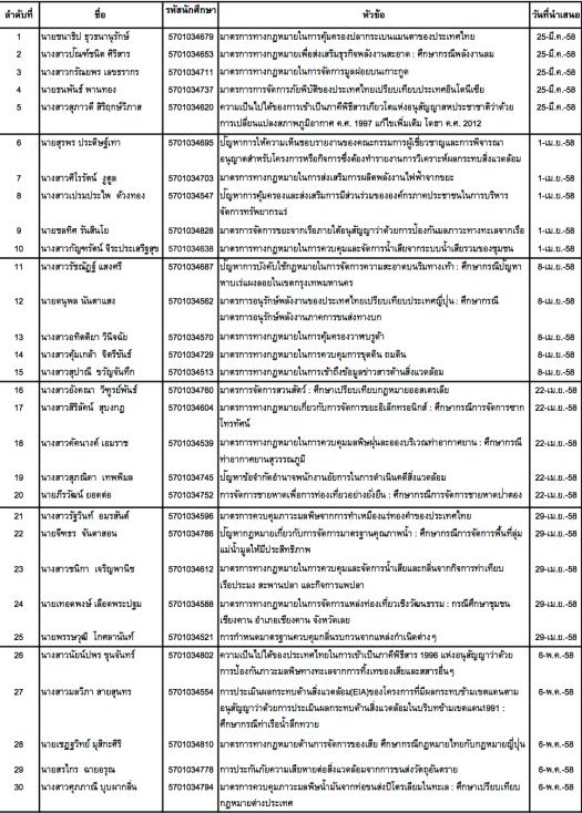 presenter-list